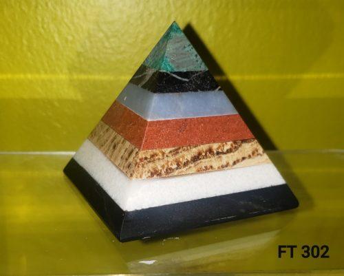 Fair Trade Pyramid